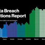 Verizon 2020 Data Breach Investigations Report